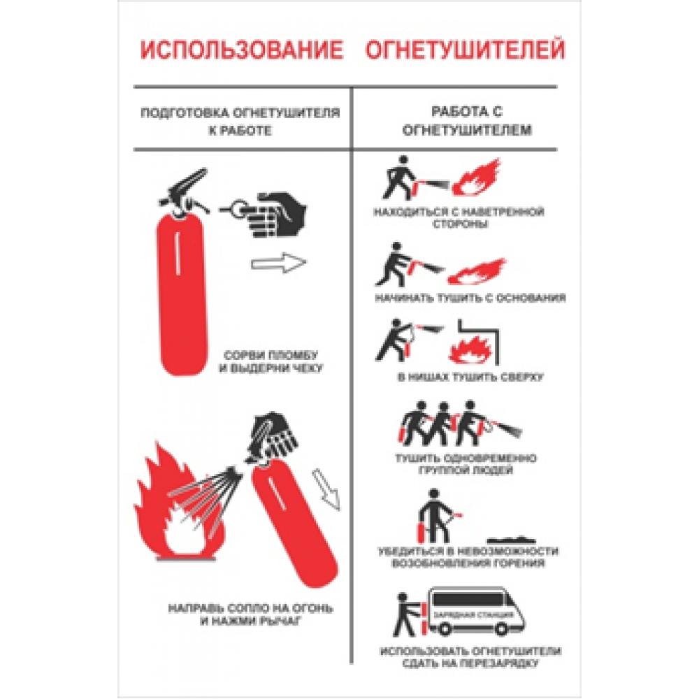 инструкция по применению огнетушителя в картинках изготовления железа