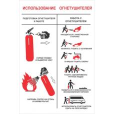 Инструкция использование огнетушителей